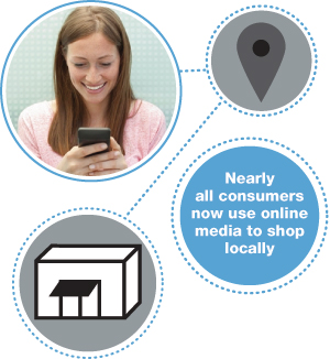 webroom as important as your store's showroom